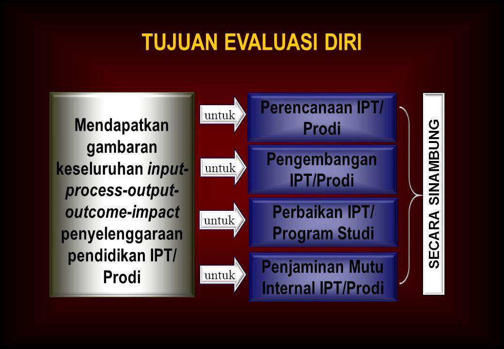 TUJUAN EVALUASI DIRI Perencanaan IPT/ Prodi