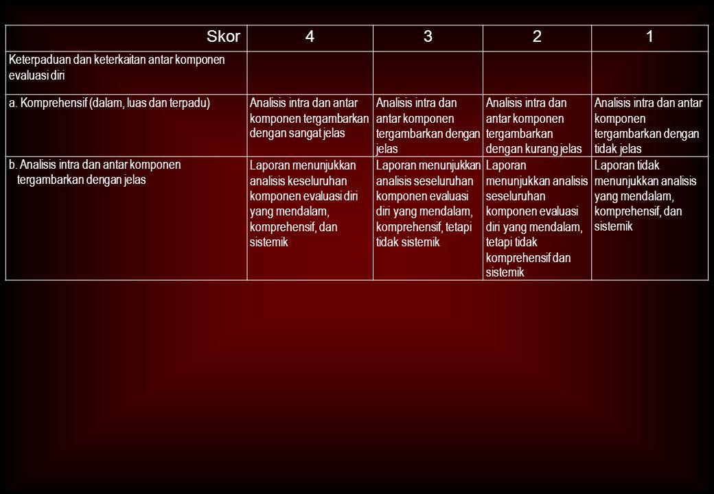 Skor 4 3 2 1 Keterpaduan dan keterkaitan antar komponen evaluasi diri