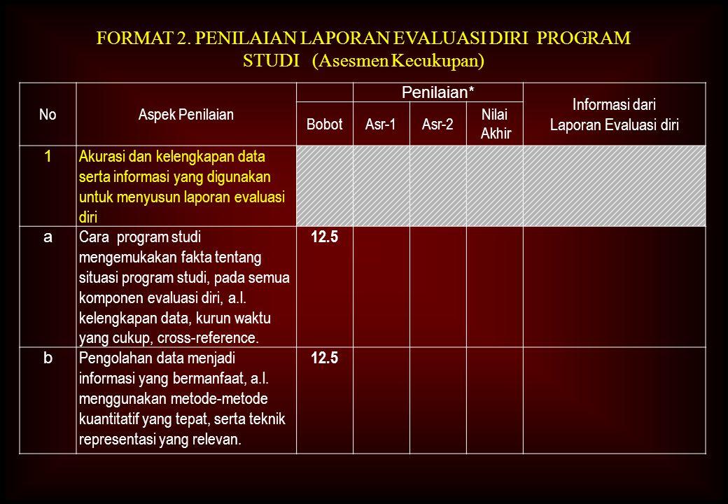 FORMAT 2. PENILAIAN LAPORAN EVALUASI DIRI PROGRAM STUDI (Asesmen Kecukupan)