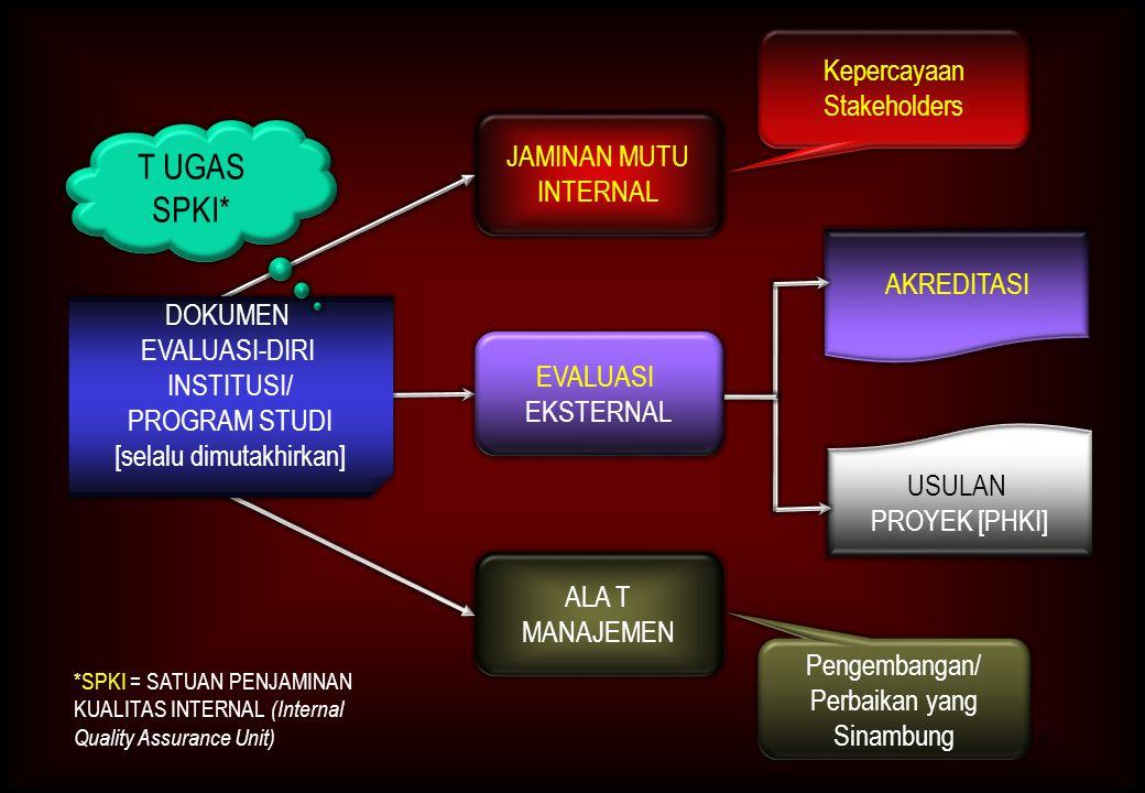 T UGAS SPKI* Kepercayaan Stakeholders JAMINAN MUTU INTERNAL AKREDITASI