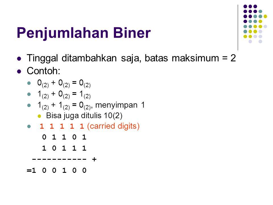 Penjumlahan Biner Tinggal ditambahkan saja, batas maksimum = 2 Contoh: