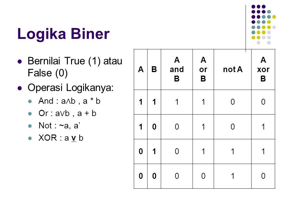 Logika Biner Bernilai True (1) atau False (0) Operasi Logikanya: