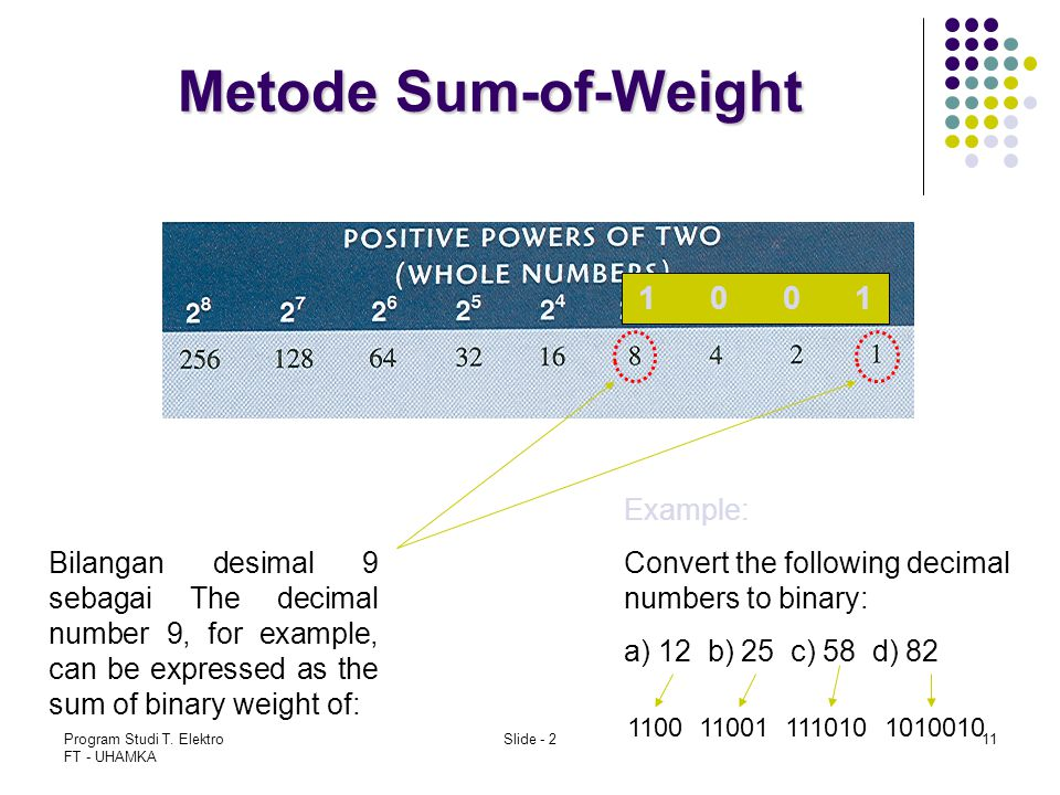Metode Sum-of-Weight 1 0 0 1 Example: