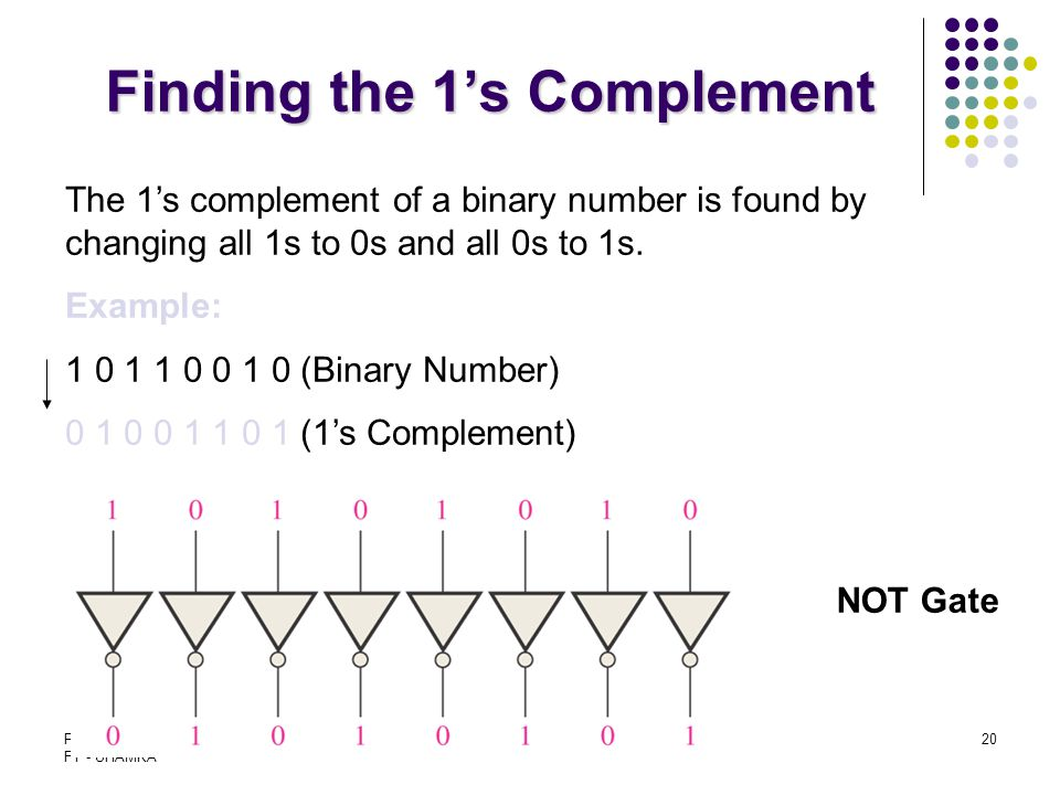 Finding the 1's Complement