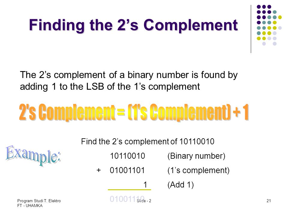 Finding the 2's Complement