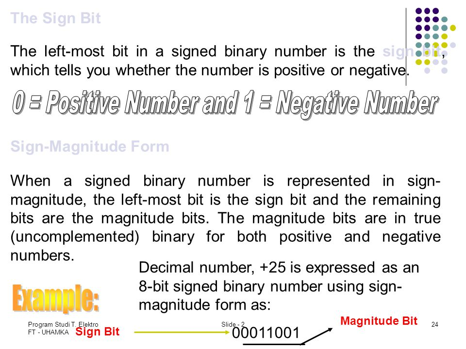 0 = Positive Number and 1 = Negative Number