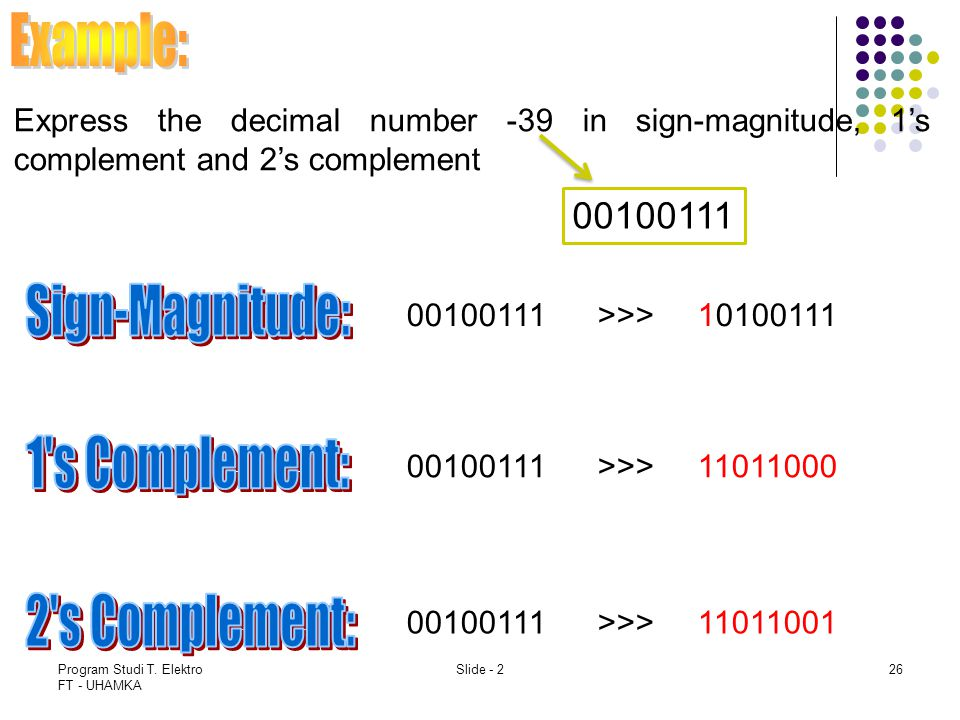 Example: Sign-Magnitude: 1 s Complement: 2 s Complement: 00100111