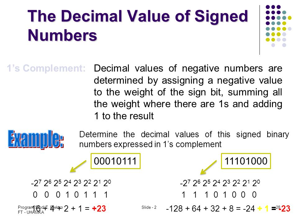The Decimal Value of Signed Numbers