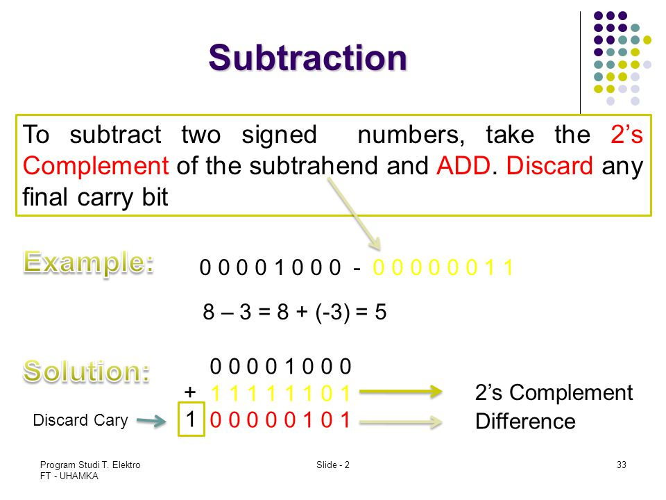 Subtraction Example: Solution:
