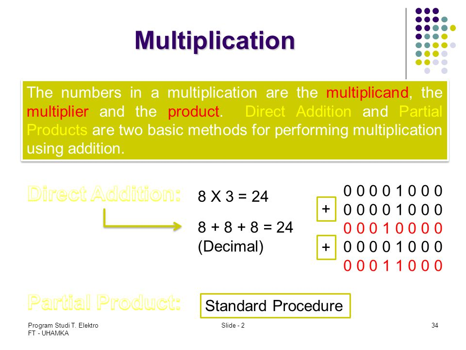 Multiplication Direct Addition: Partial Product: