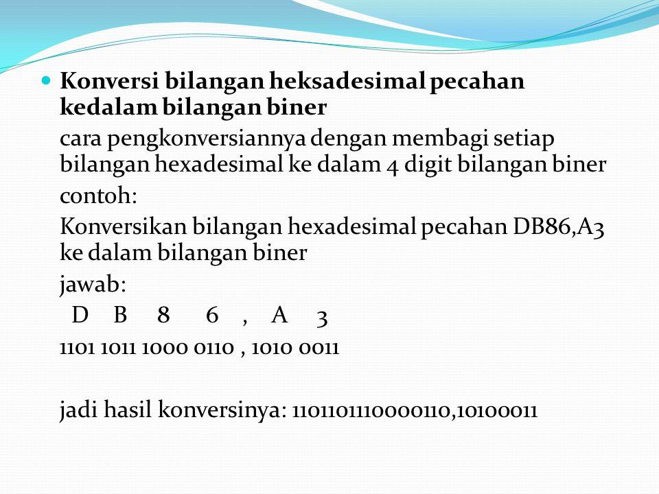 Konversi bilangan heksadesimal pecahan kedalam bilangan biner