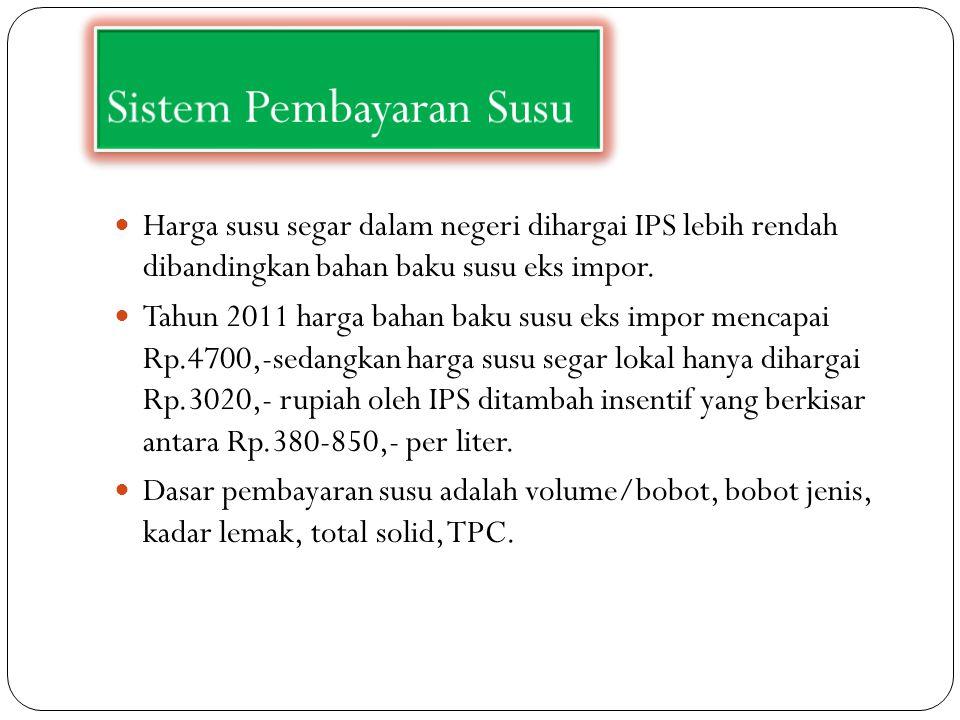 Sistem Pembayaran Susu