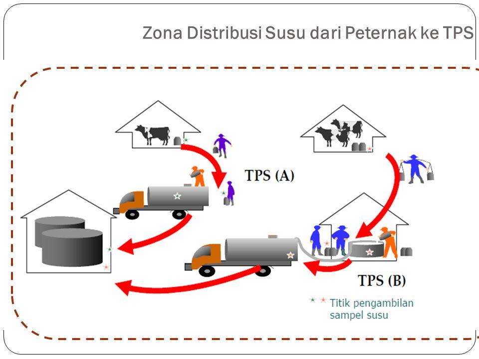 Zona Distribusi Susu dari Peternak ke TPS
