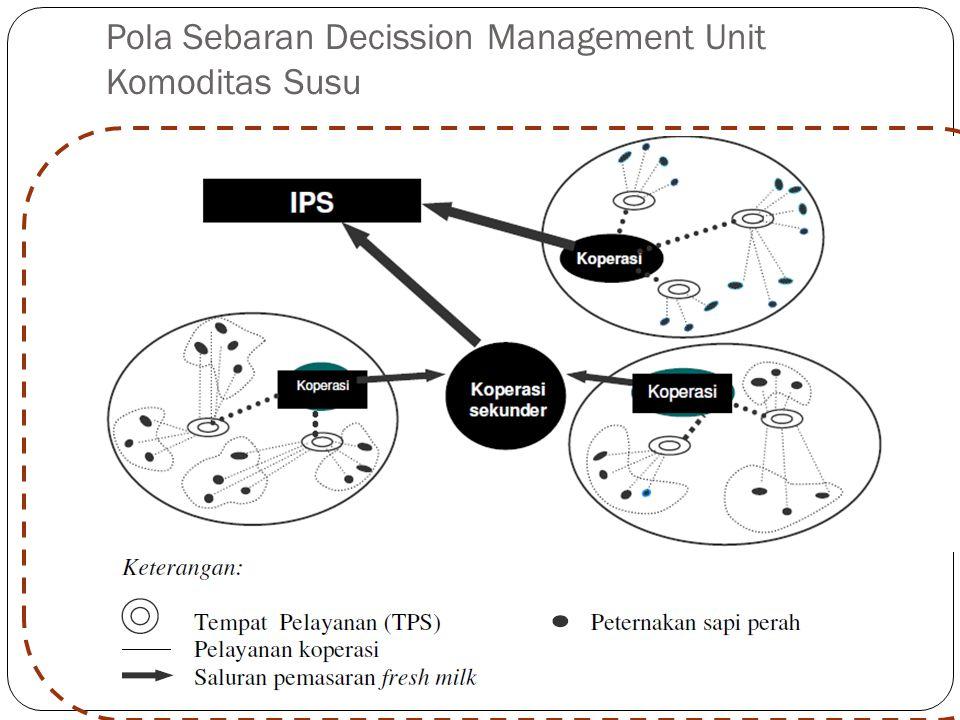 Pola Sebaran Decission Management Unit Komoditas Susu
