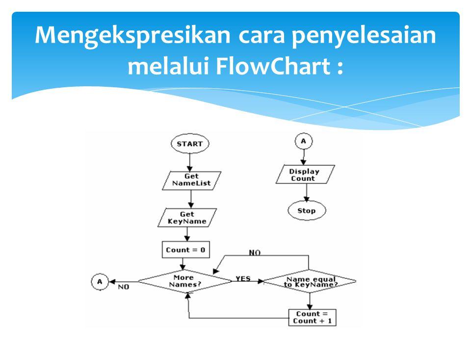 Mengekspresikan cara penyelesaian melalui FlowChart :