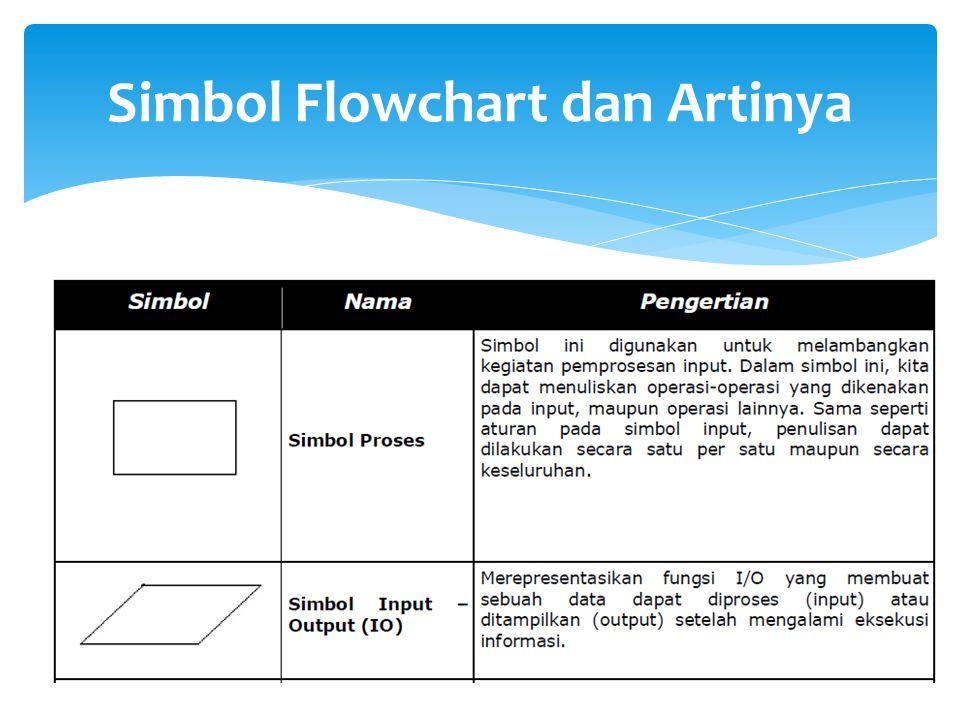Simbol Flowchart dan Artinya