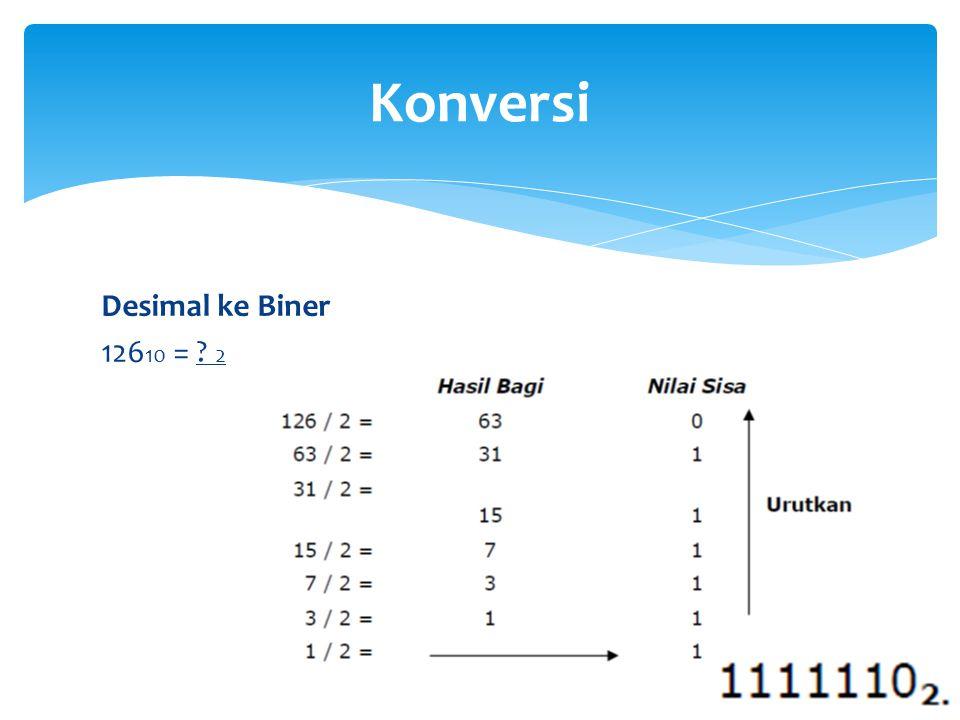 Konversi Desimal ke Biner 12610 = 2