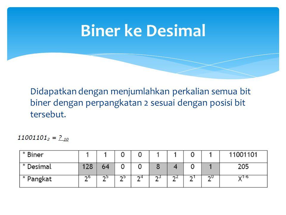 Biner ke Desimal Didapatkan dengan menjumlahkan perkalian semua bit biner dengan perpangkatan 2 sesuai dengan posisi bit tersebut.