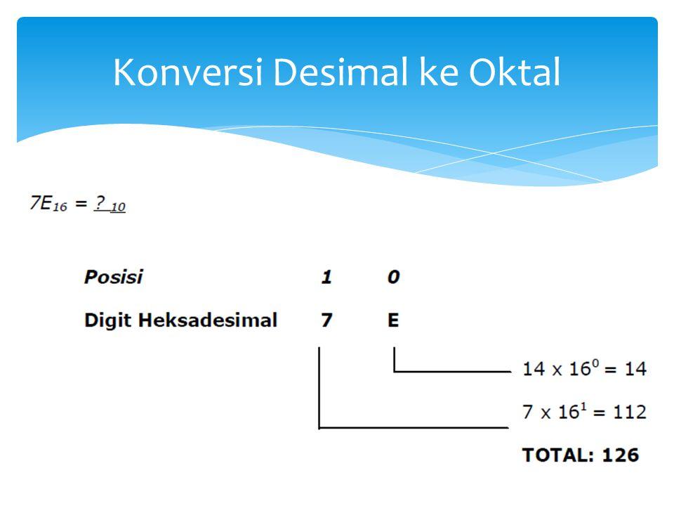 Konversi Desimal ke Oktal