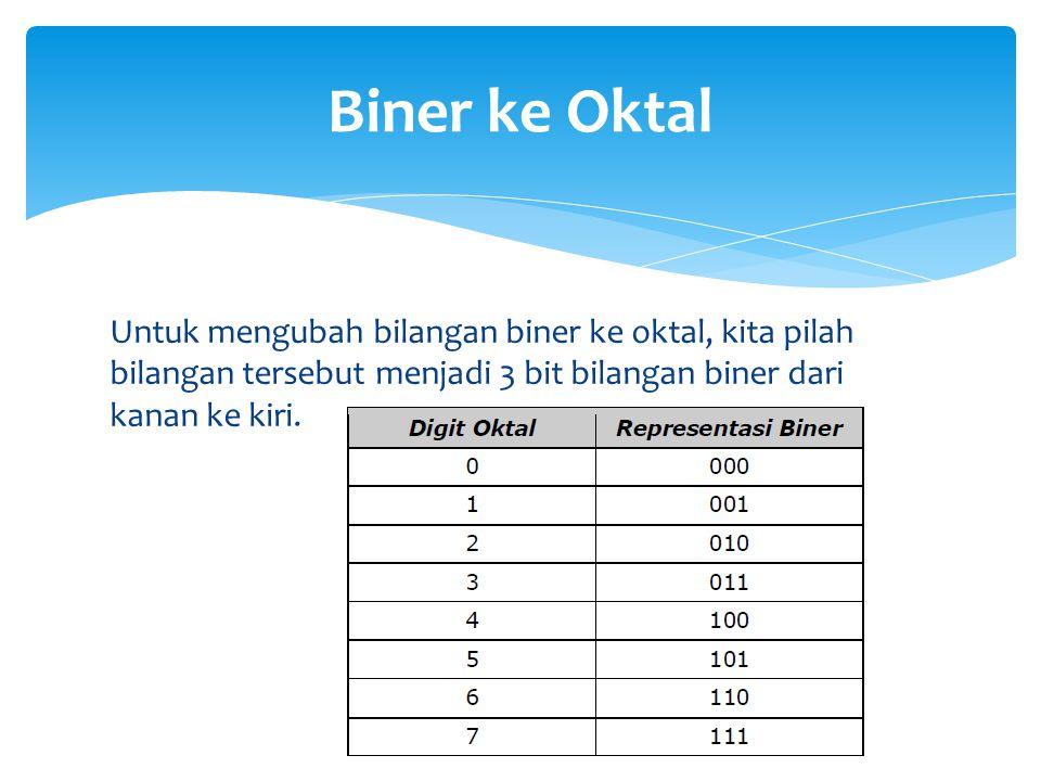 Biner ke Oktal Untuk mengubah bilangan biner ke oktal, kita pilah bilangan tersebut menjadi 3 bit bilangan biner dari kanan ke kiri.