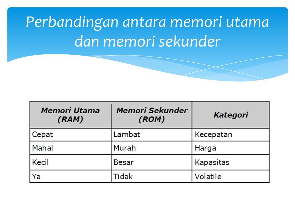 Perbandingan antara memori utama dan memori sekunder