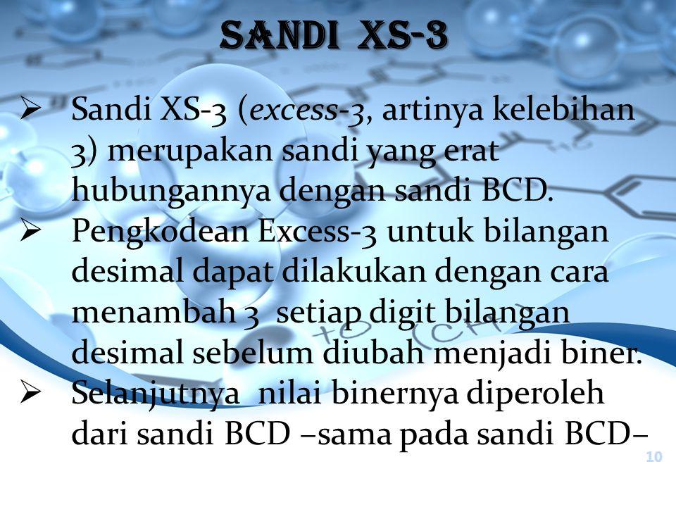 Sandi XS-3 Sandi XS-3 (excess-3, artinya kelebihan 3) merupakan sandi yang erat hubungannya dengan sandi BCD.