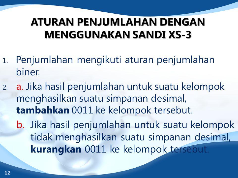 ATURAN PENJUMLAHAN DENGAN MENGGUNAKAN SANDI XS-3