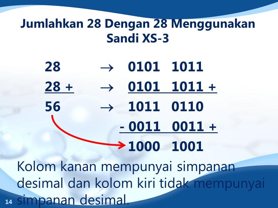 Jumlahkan 28 Dengan 28 Menggunakan Sandi XS-3