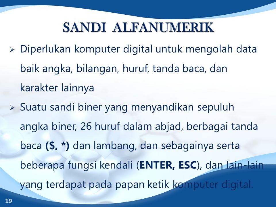 SANDI ALFANUMERIK Diperlukan komputer digital untuk mengolah data baik angka, bilangan, huruf, tanda baca, dan karakter lainnya.