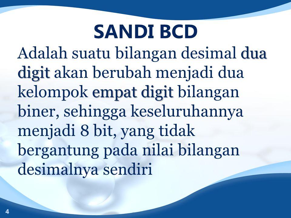 SANDI BCD