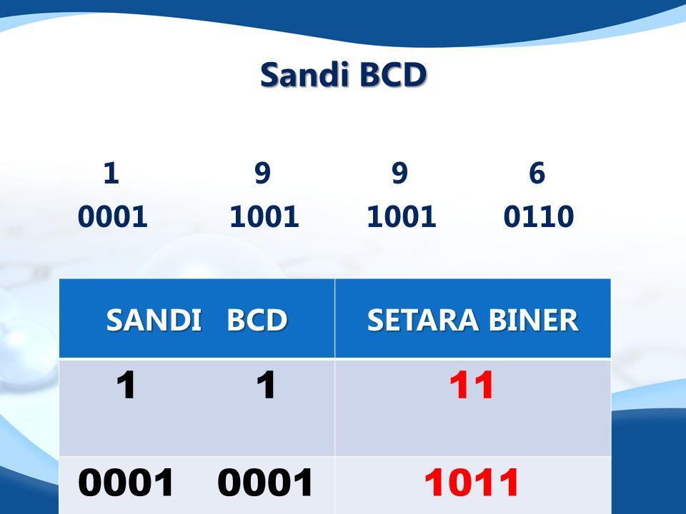 Sandi BCD 1 9 9 6 0001 1001 1001 0110 SANDI BCD SETARA BINER 1 1 11 0001 0001 1011