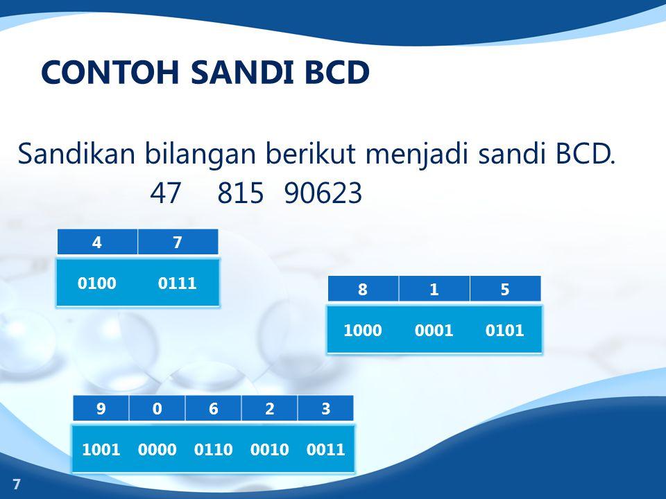 CONTOH SANDI BCD Sandikan bilangan berikut menjadi sandi BCD. 47 815 90623 4. 7. 0100. 0111. 8.