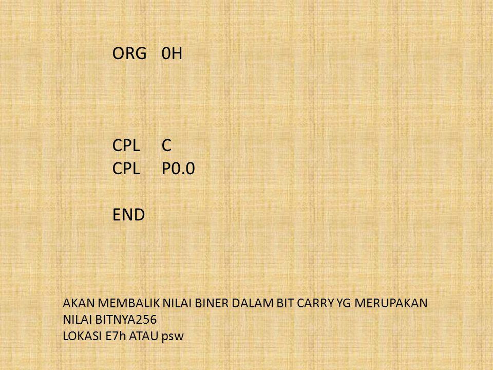 ORG 0H CPL C. CPL P0.0. END. AKAN MEMBALIK NILAI BINER DALAM BIT CARRY YG MERUPAKAN NILAI BITNYA256.