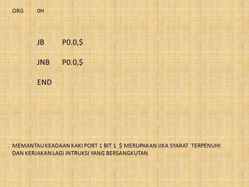 ORG 0H JB P0.0,$ JNB P0.0,$ END.