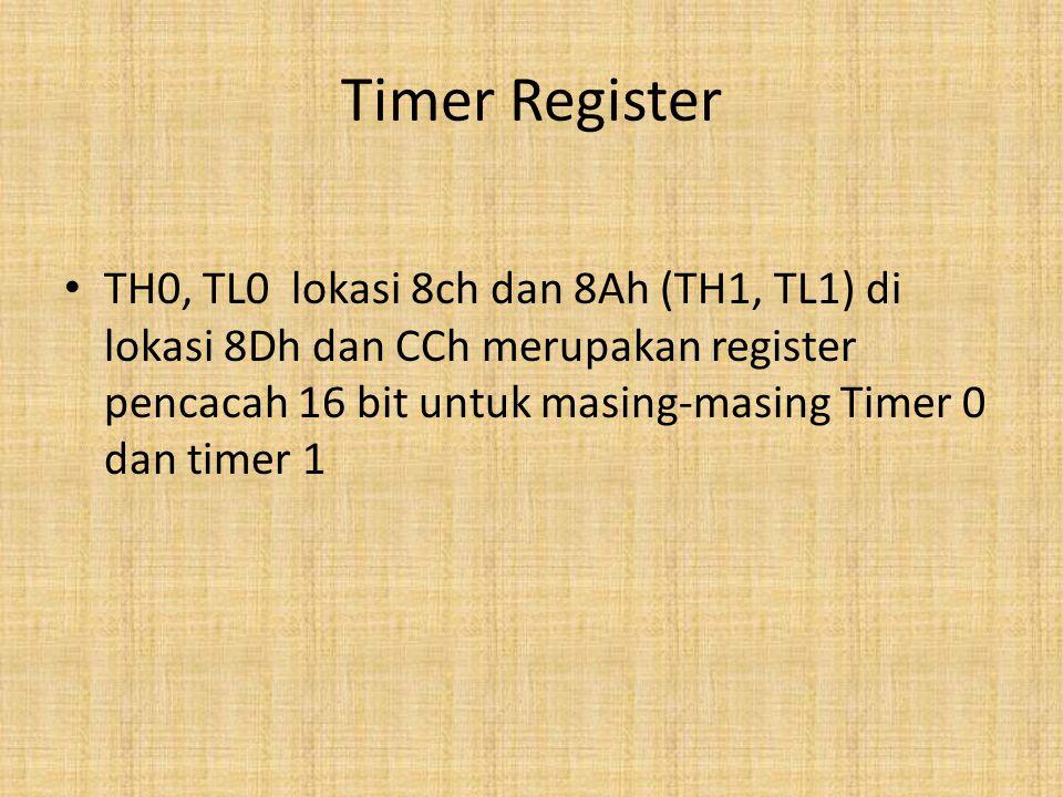 Timer Register