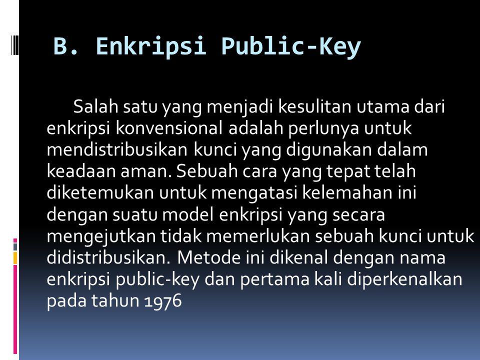 B. Enkripsi Public-Key
