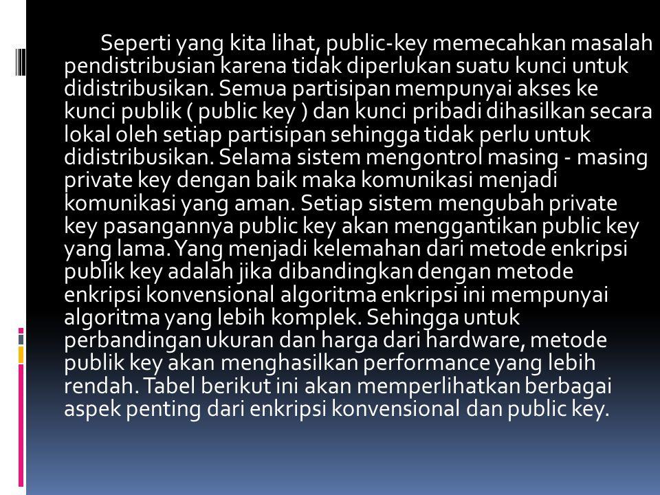 Seperti yang kita lihat, public-key memecahkan masalah pendistribusian karena tidak diperlukan suatu kunci untuk didistribusikan.