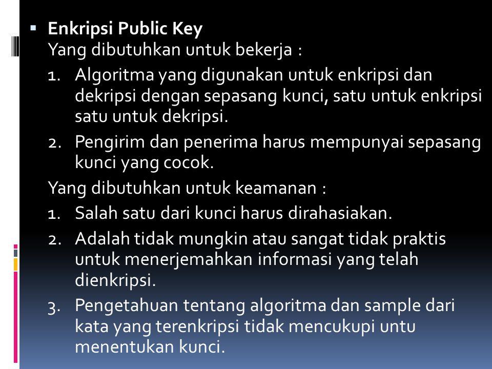 Enkripsi Public Key Yang dibutuhkan untuk bekerja :