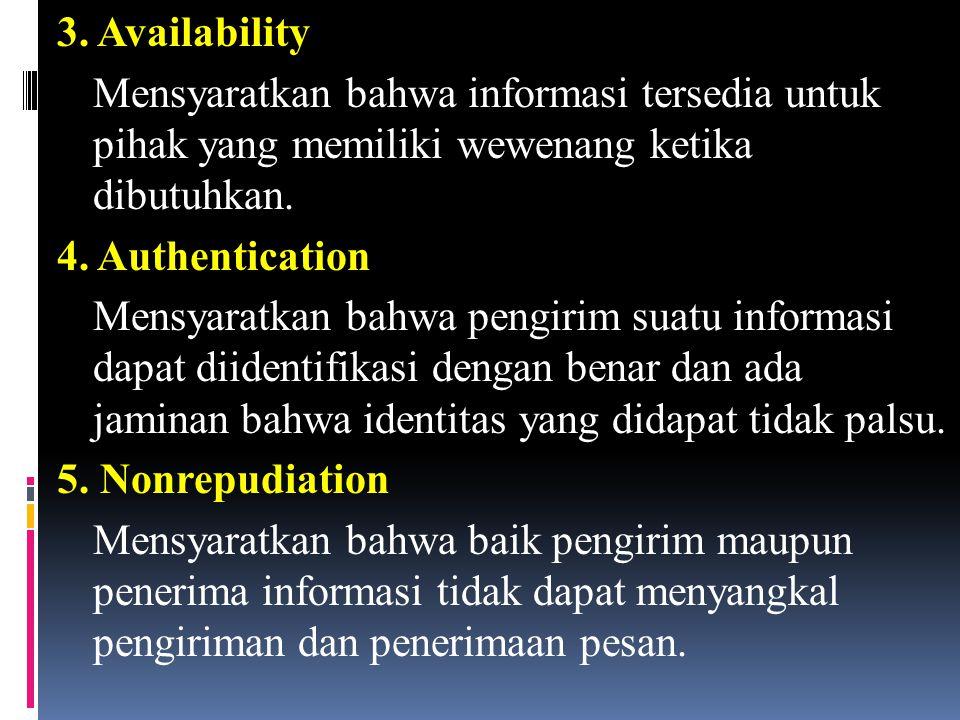 3. Availability Mensyaratkan bahwa informasi tersedia untuk pihak yang memiliki wewenang ketika dibutuhkan.