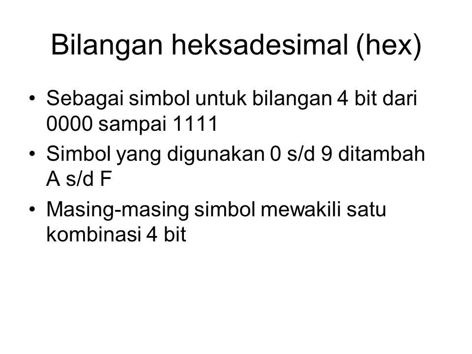 Bilangan heksadesimal (hex)