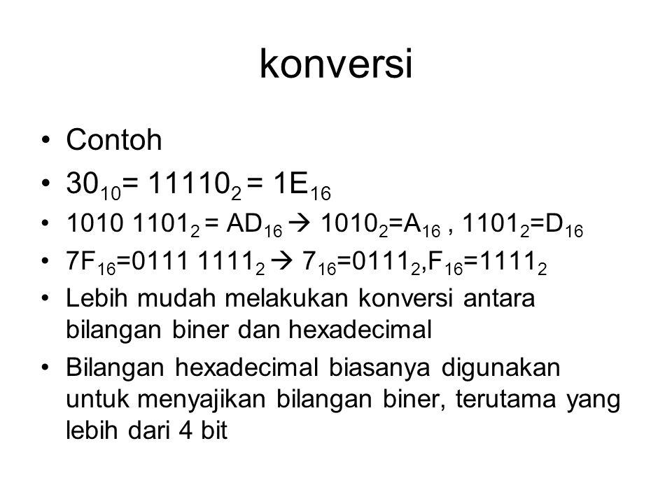 konversi Contoh. 3010= 111102 = 1E16. 1010 11012 = AD16  10102=A16 , 11012=D16. 7F16=0111 11112  716=01112,F16=11112.