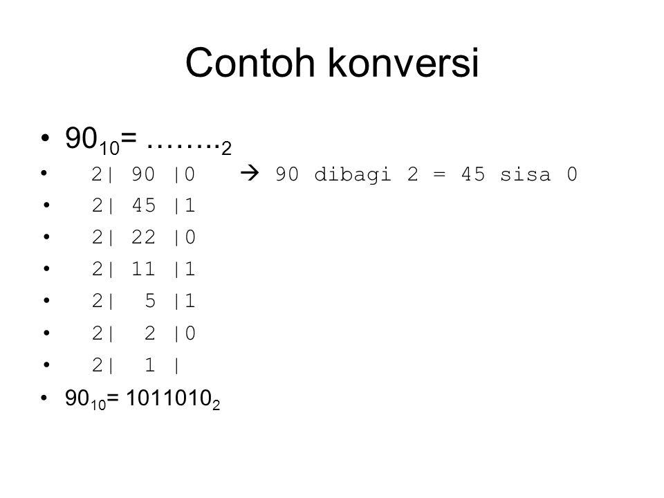 Contoh konversi 9010= ……..2 2| 90 |0  90 dibagi 2 = 45 sisa 0
