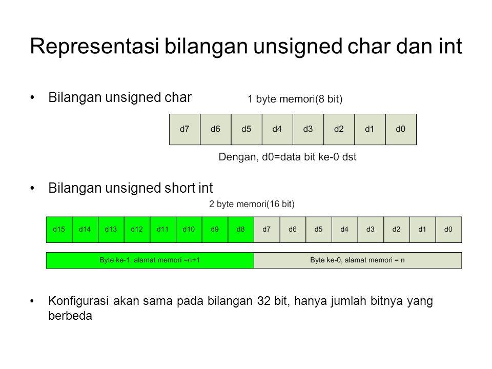 Representasi bilangan unsigned char dan int