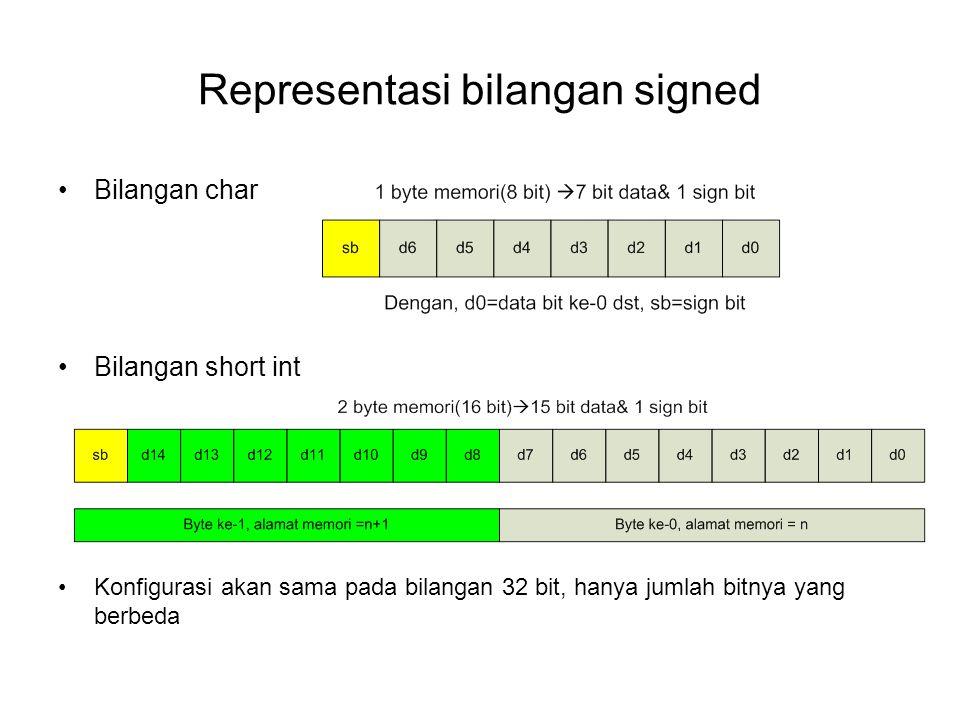 Representasi bilangan signed