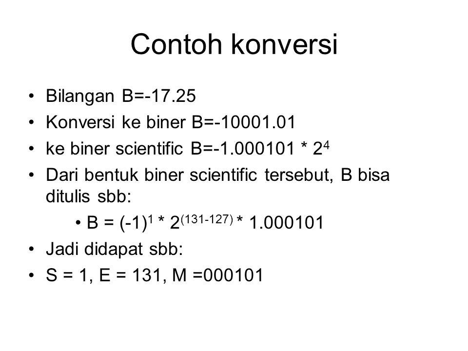 Contoh konversi Bilangan B=-17.25 Konversi ke biner B=-10001.01