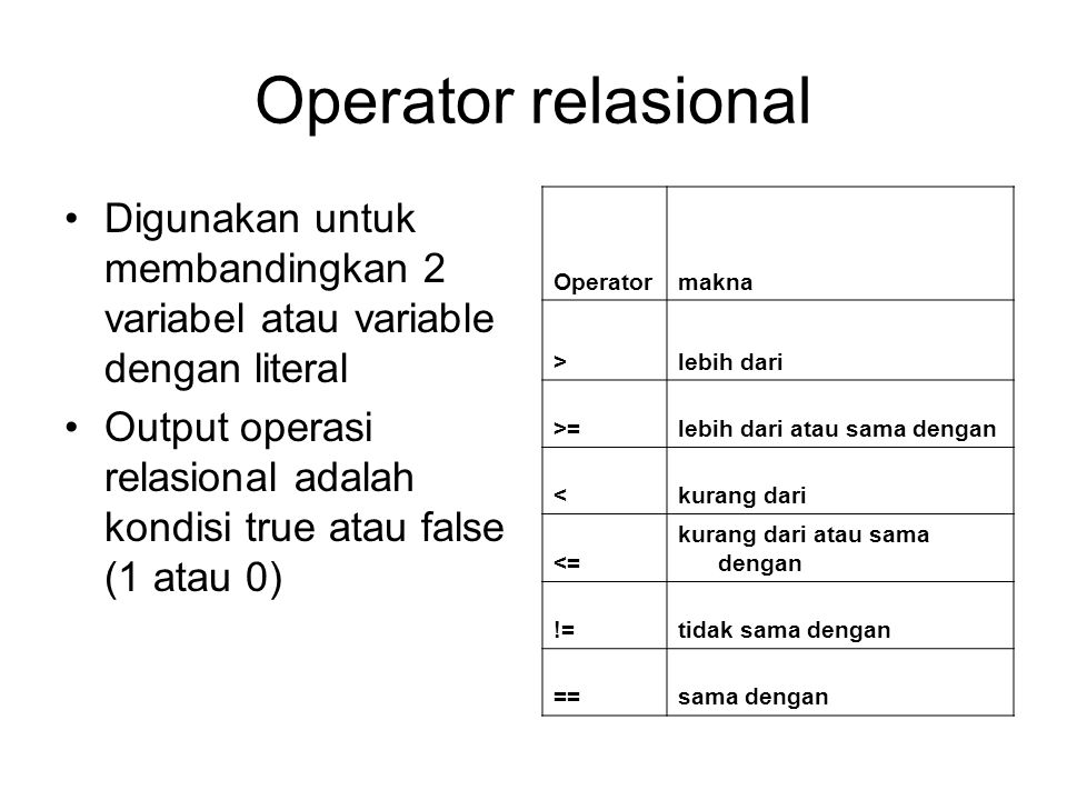 Operator relasional Digunakan untuk membandingkan 2 variabel atau variable dengan literal.