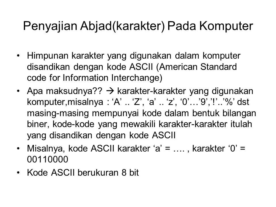 Penyajian Abjad(karakter) Pada Komputer