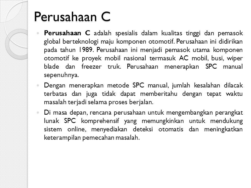 Perusahaan C