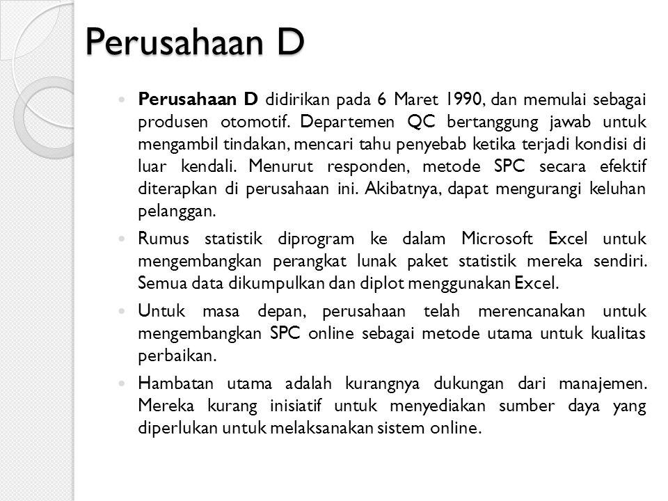 Perusahaan D