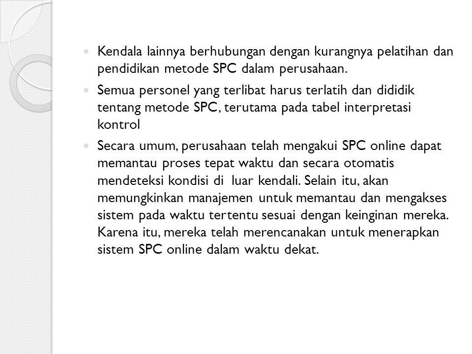 Kendala lainnya berhubungan dengan kurangnya pelatihan dan pendidikan metode SPC dalam perusahaan.